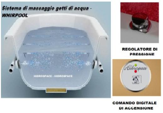 Accessori Idromassaggio Per Vasca Da Bagno.Funzionamento Sistemi Idromassaggio Per Vasche Da Bagno
